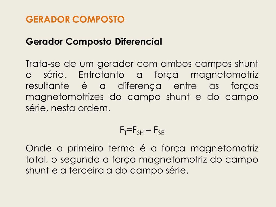 GERADOR COMPOSTO Gerador Composto Diferencial.