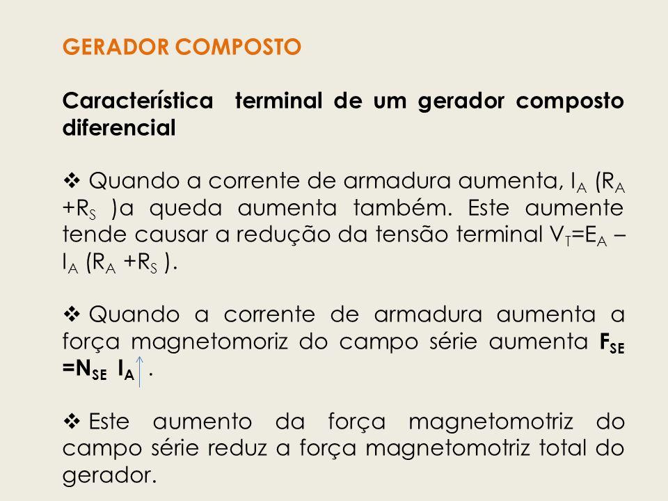 GERADOR COMPOSTO Característica terminal de um gerador composto diferencial.