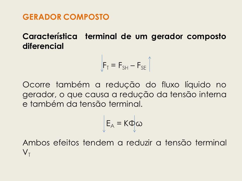 GERADOR COMPOSTO Característica terminal de um gerador composto diferencial. FT = FSH – FSE.