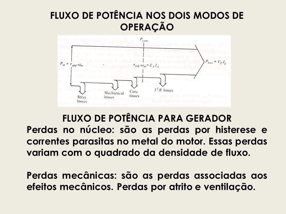 FLUXO DE POTÊNCIA NOS DOIS MODOS DE FLUXO DE POTÊNCIA PARA GERADOR