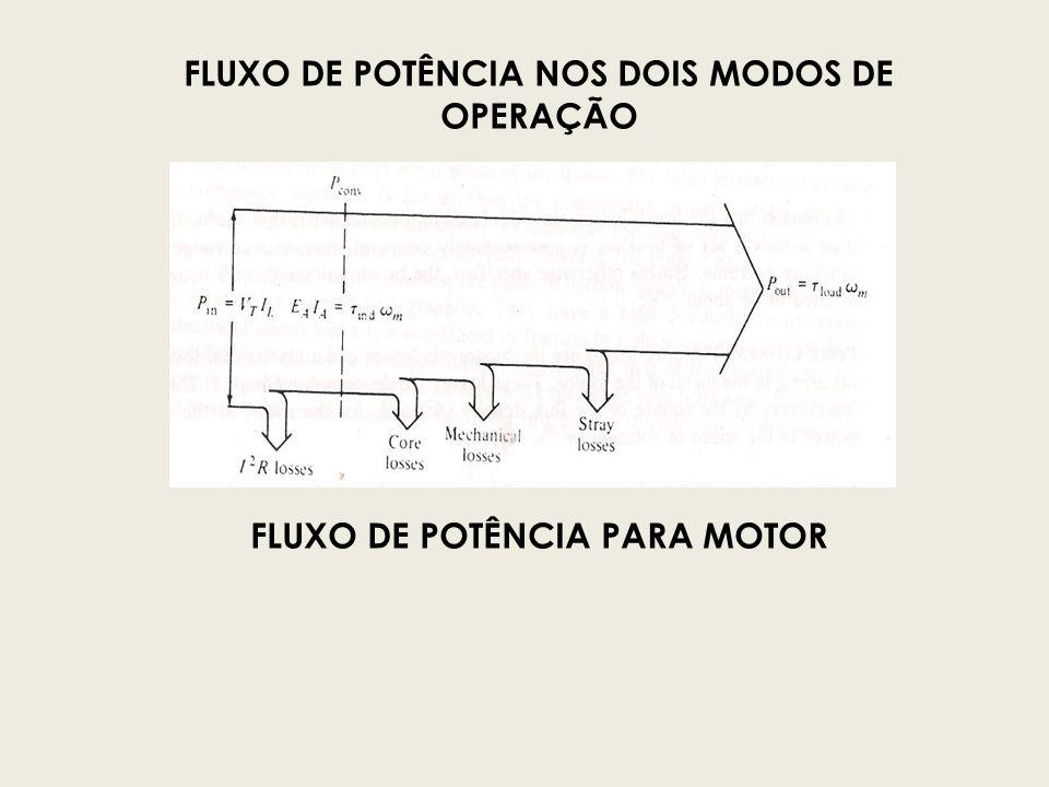 FLUXO DE POTÊNCIA NOS DOIS MODOS DE FLUXO DE POTÊNCIA PARA MOTOR