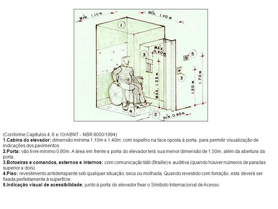(Conforme Capítulos 4, 6 e 10/ABNT - NBR 9050/1994)