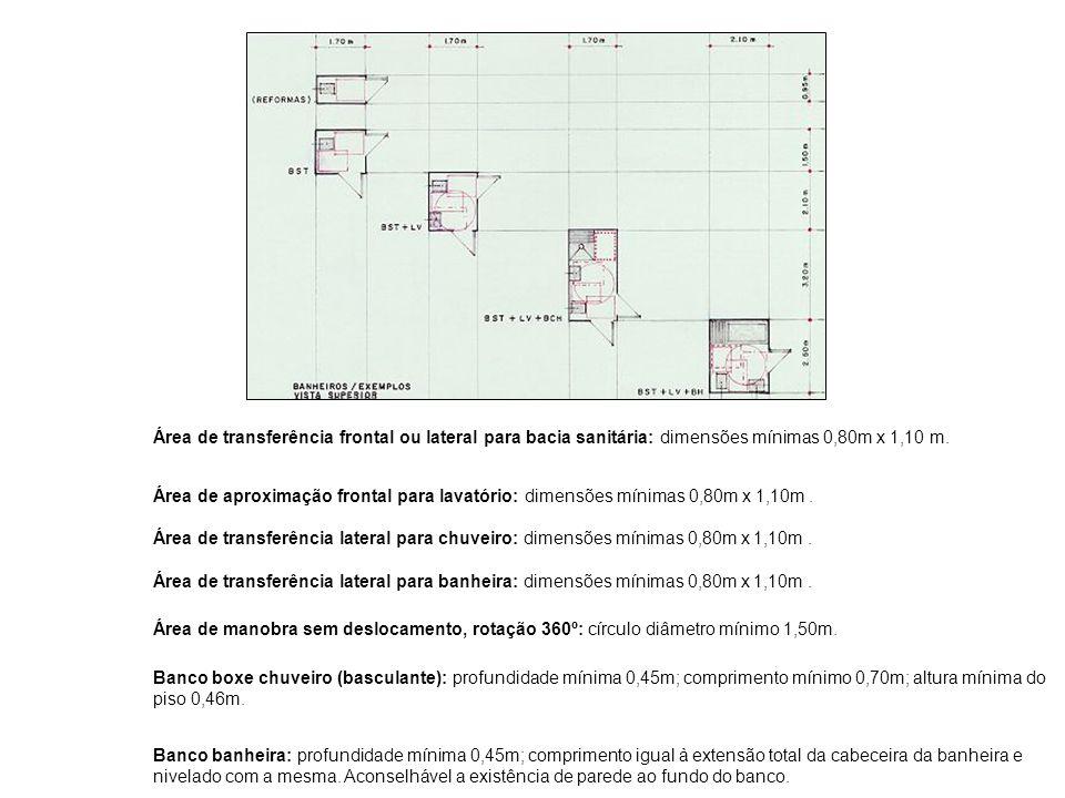 Área de transferência frontal ou lateral para bacia sanitária: dimensões mínimas 0,80m x 1,10 m.