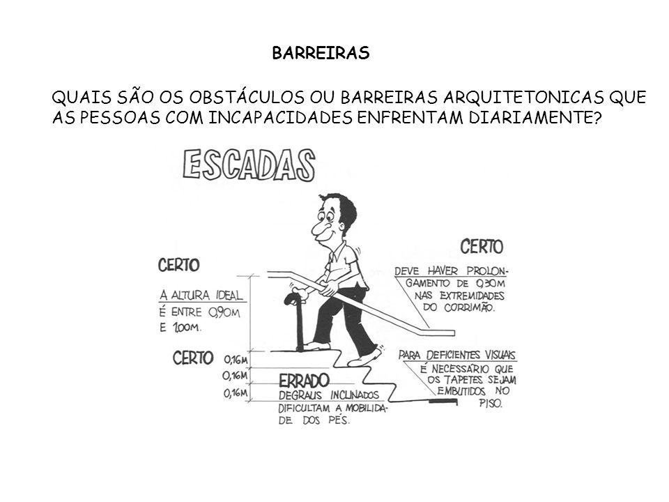 BARREIRAS QUAIS SÃO OS OBSTÁCULOS OU BARREIRAS ARQUITETONICAS QUE AS PESSOAS COM INCAPACIDADES ENFRENTAM DIARIAMENTE