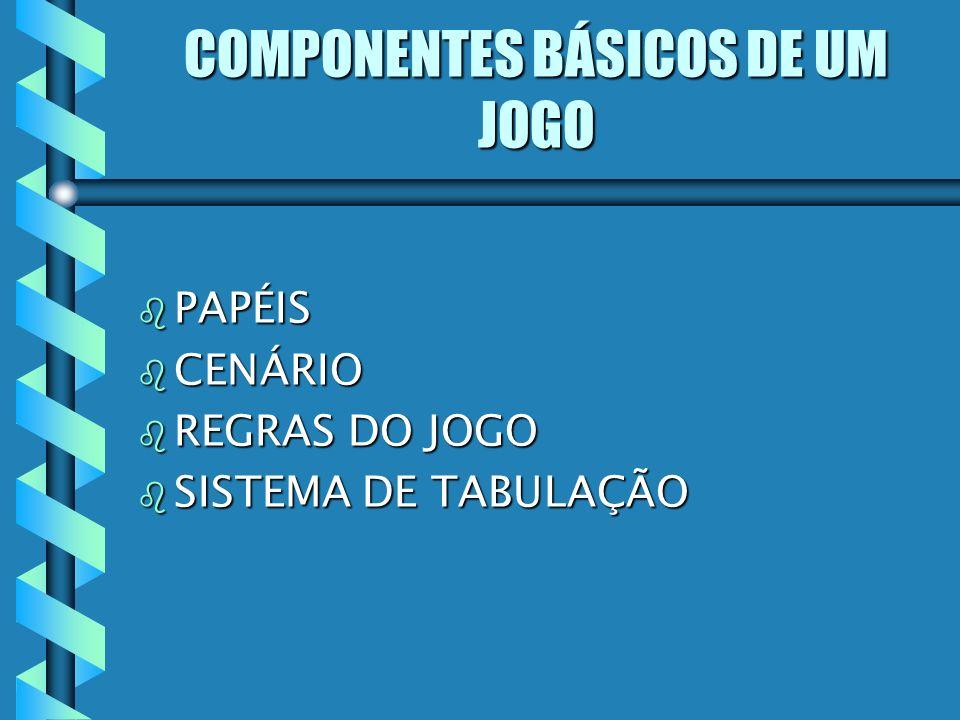 COMPONENTES BÁSICOS DE UM JOGO