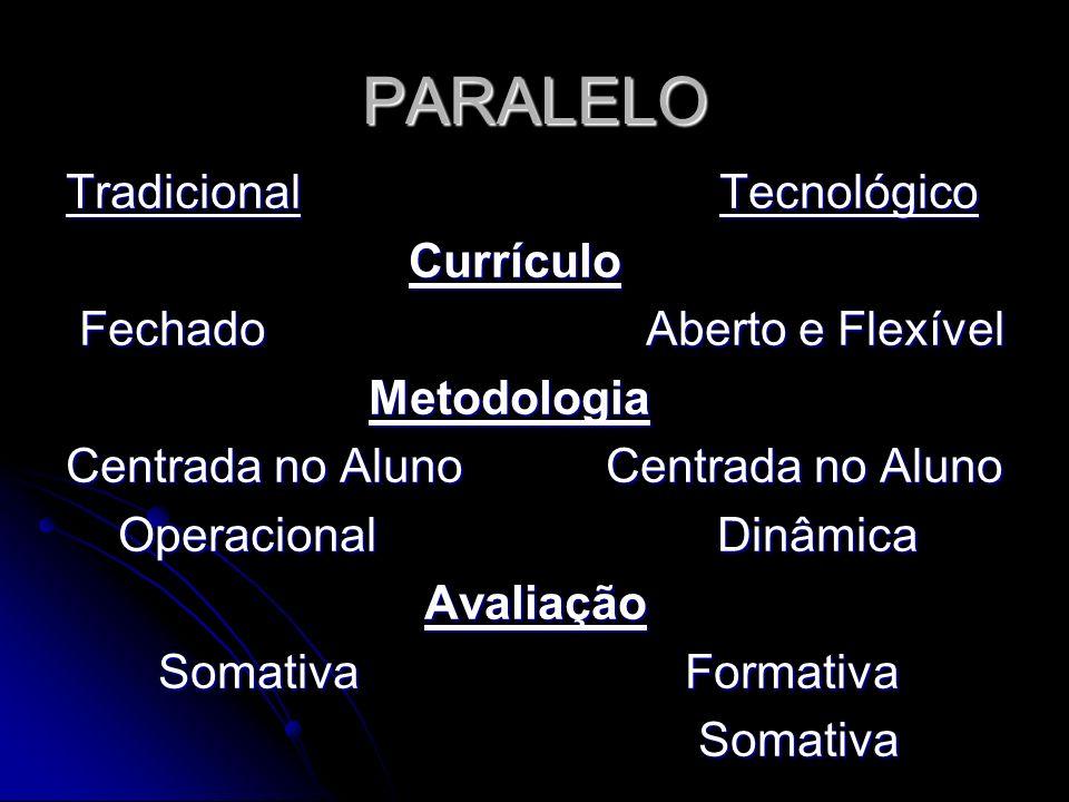 PARALELO Tradicional Tecnológico Currículo Fechado Aberto e Flexível