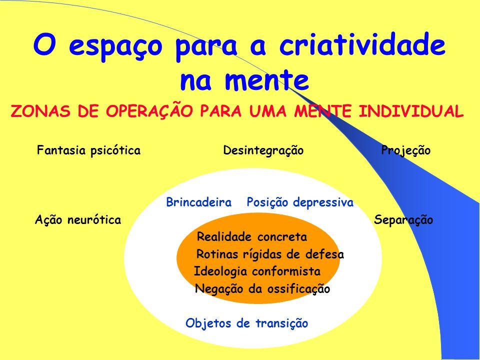 O espaço para a criatividade na mente