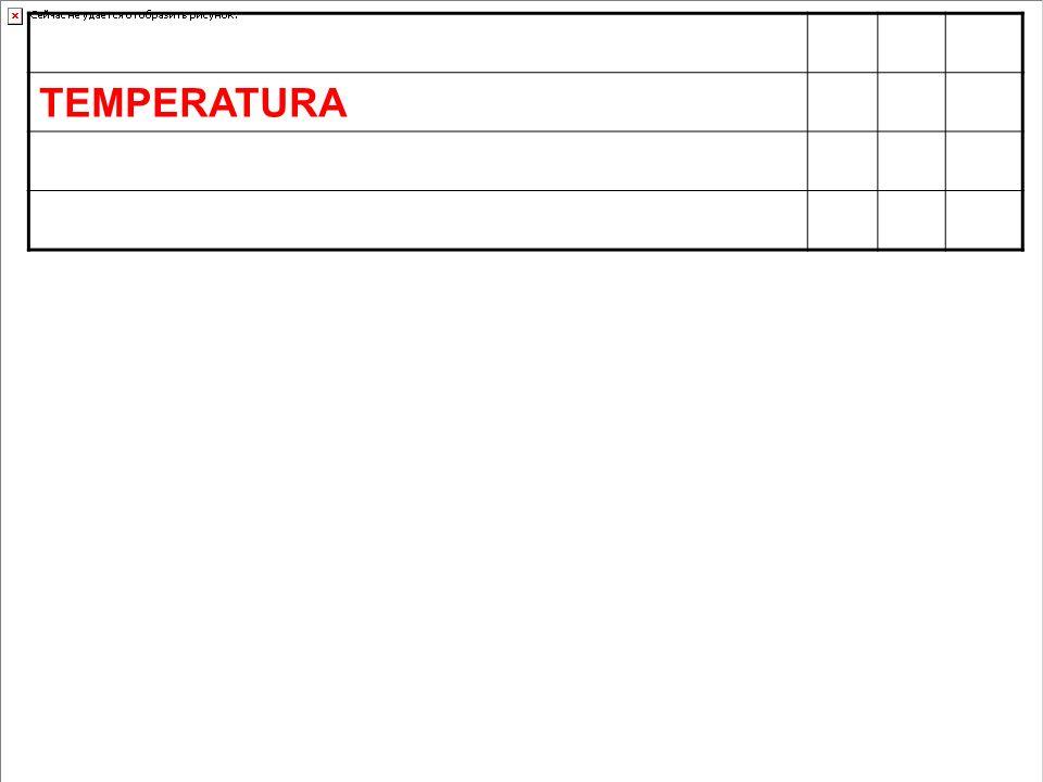 SENTIDOS 1. 2. 3. TEMPERATURA. X. Calor. Frio. TOTAL. TEORIA CONSERVADORA 10. TEORIA MODERADA 21.