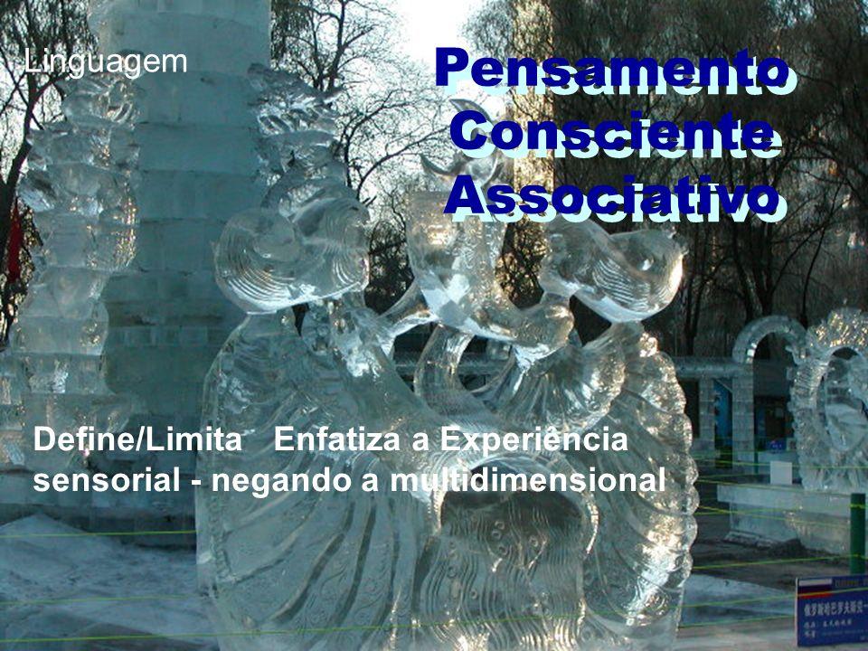 Pensamento Consciente Associativo