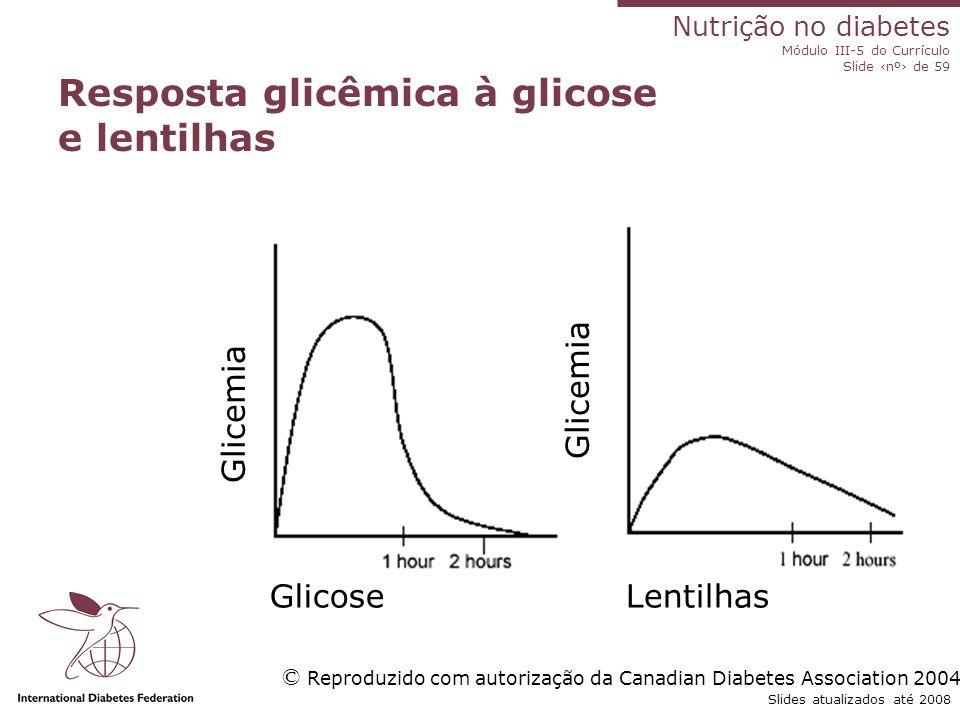 Resposta glicêmica à glicose e lentilhas