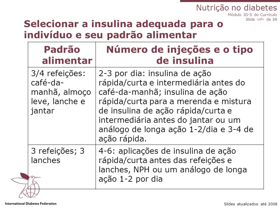 Selecionar a insulina adequada para o indivíduo e seu padrão alimentar