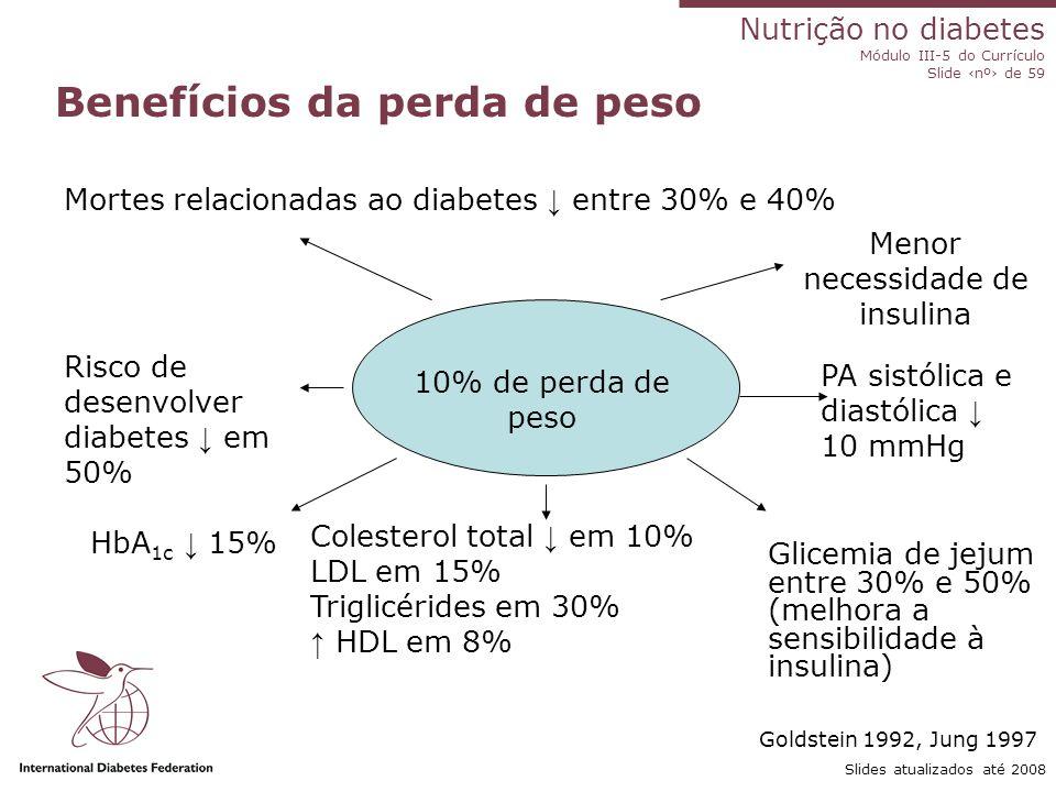 Benefícios da perda de peso