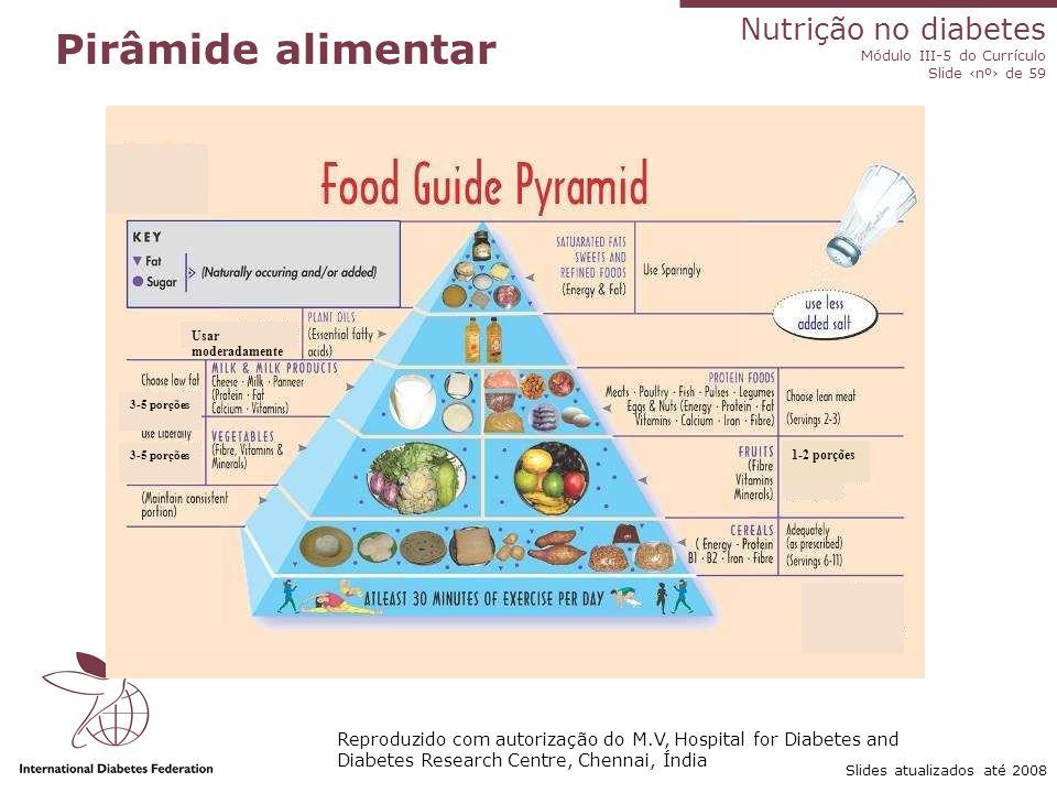 Pirâmide alimentar 1-2 porções. 3-5 porções. Usar moderadamente. Este é um guia de alimentação preparado pelo Diabetes Research Centre for India.
