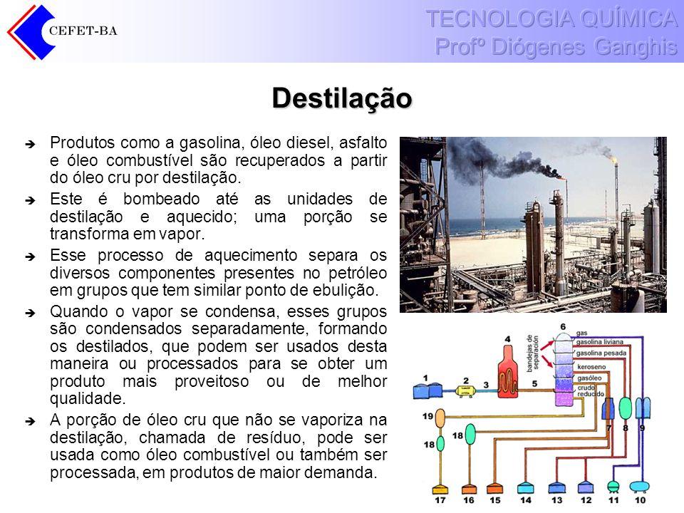 DestilaçãoProdutos como a gasolina, óleo diesel, asfalto e óleo combustível são recuperados a partir do óleo cru por destilação.