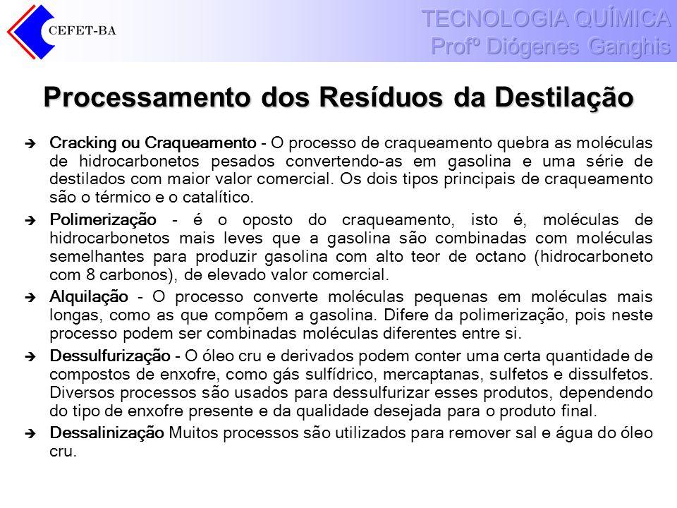 Processamento dos Resíduos da Destilação