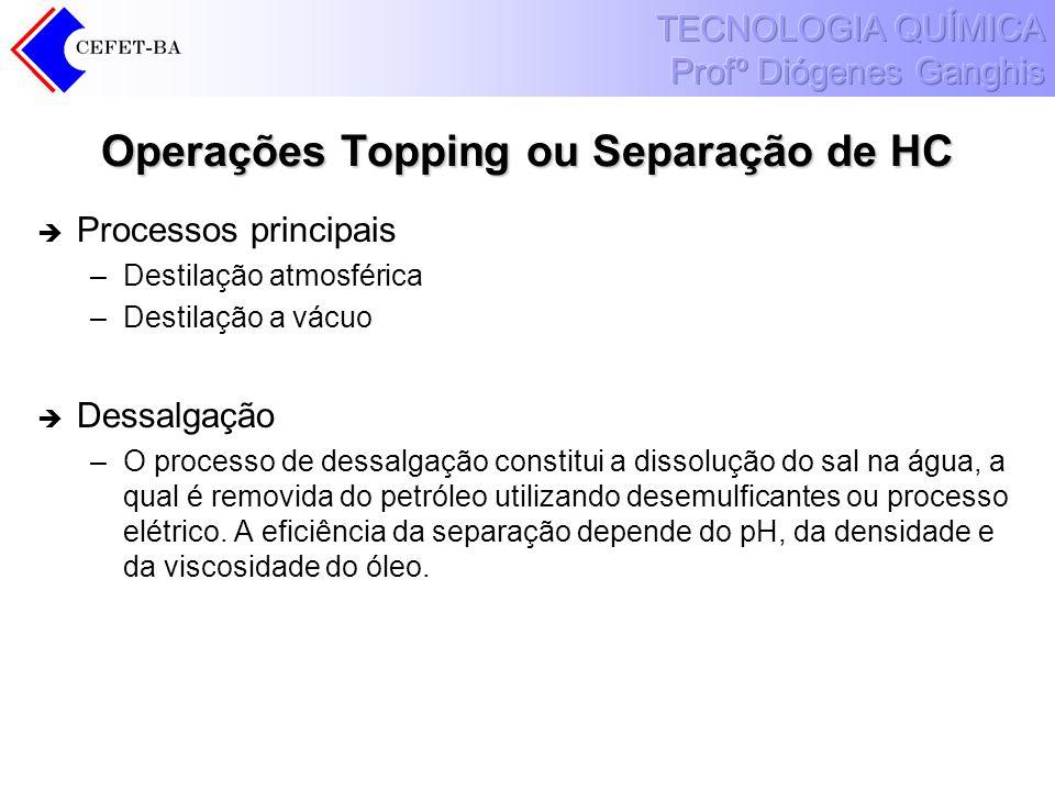 Operações Topping ou Separação de HC