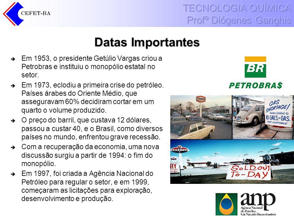 Datas Importantes Em 1953, o presidente Getúlio Vargas criou a Petrobras e instituiu o monopólio estatal no setor.