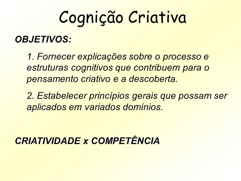 Cognição Criativa OBJETIVOS: