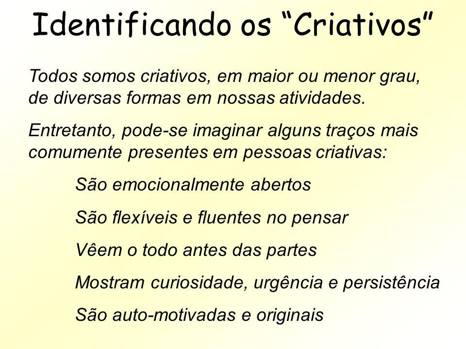 Identificando os Criativos