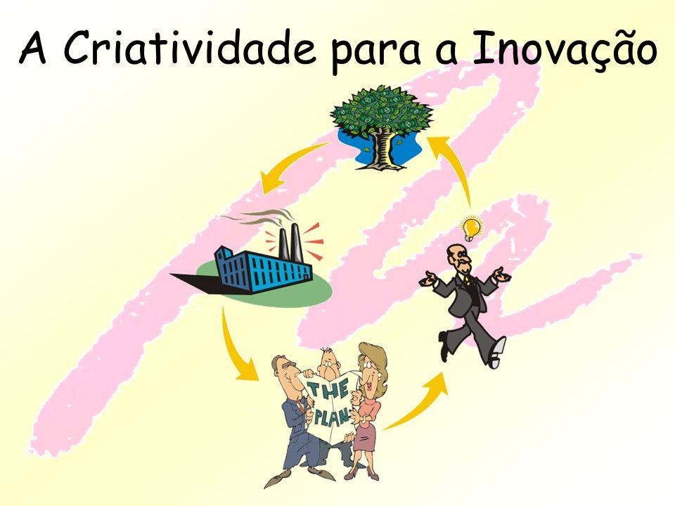 A Criatividade para a Inovação