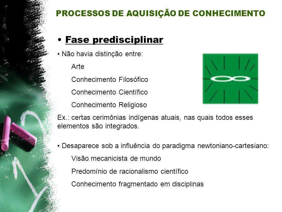 Fase predisciplinar PROCESSOS DE AQUISIÇÃO DE CONHECIMENTO