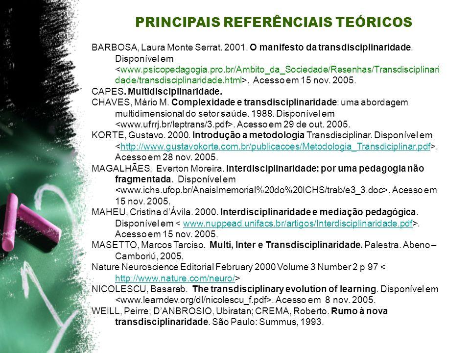 PRINCIPAIS REFERÊNCIAIS TEÓRICOS