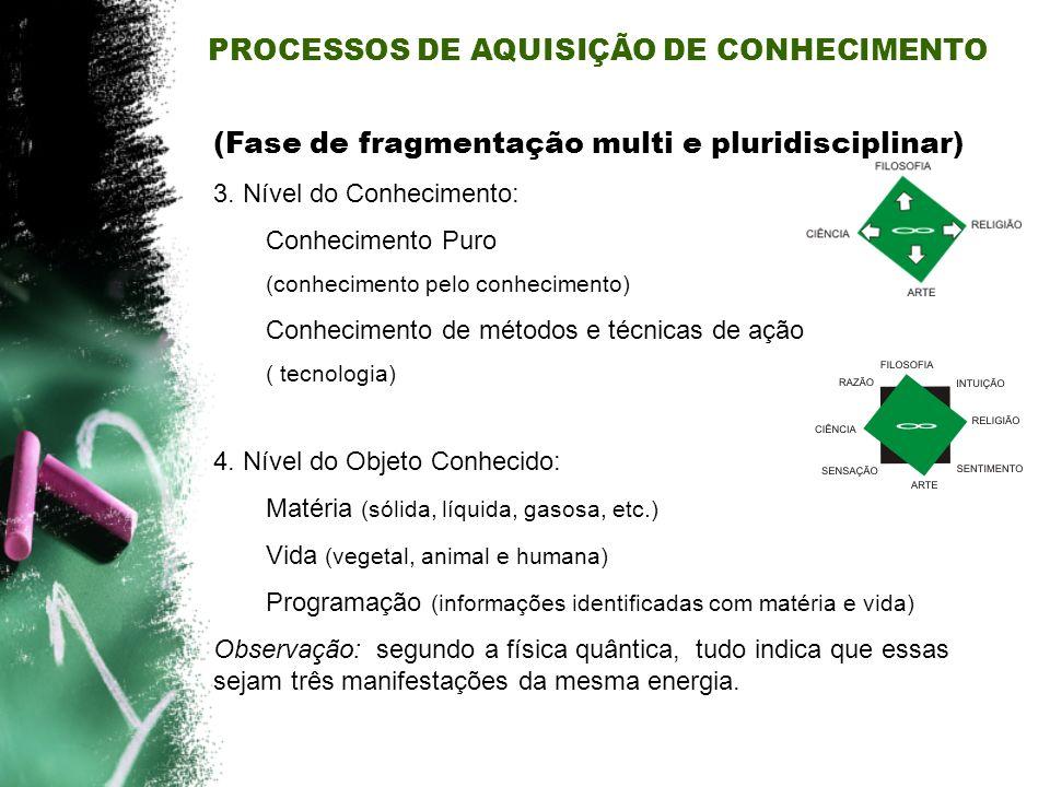 PROCESSOS DE AQUISIÇÃO DE CONHECIMENTO