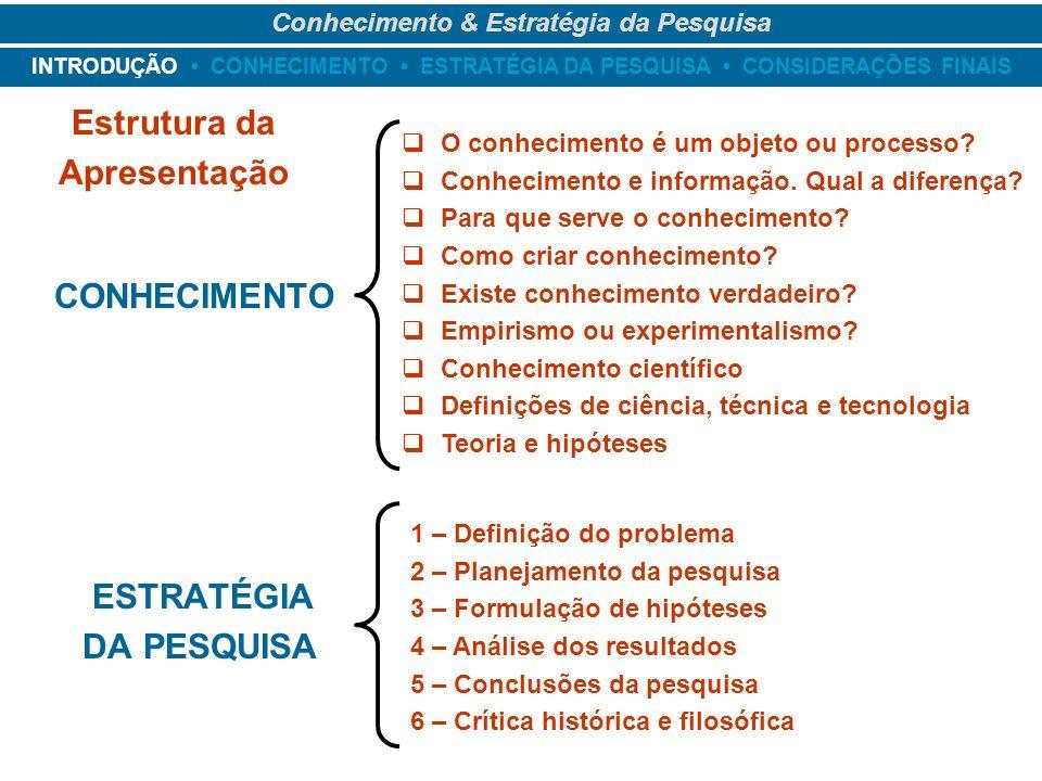 Conhecimento & Estratégia da Pesquisa