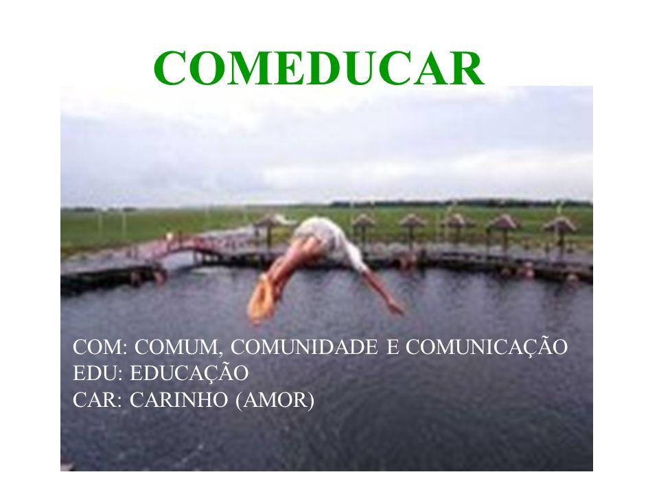 COMEDUCAR COM: COMUM, COMUNIDADE E COMUNICAÇÃO EDU: EDUCAÇÃO