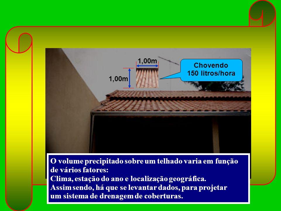 O volume precipitado sobre um telhado varia em função
