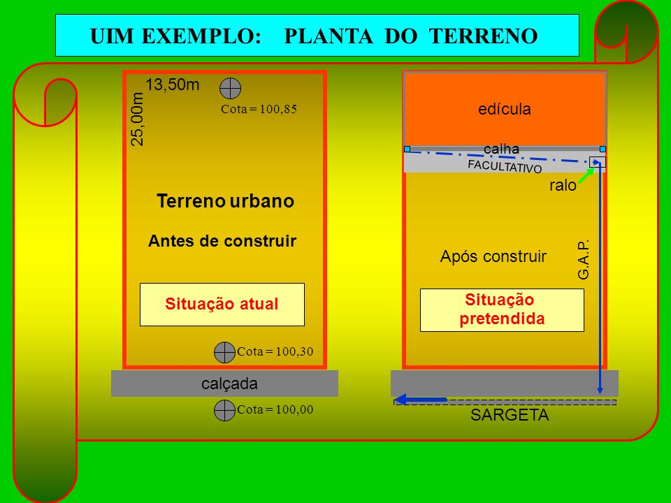 UIM EXEMPLO: PLANTA DO TERRENO