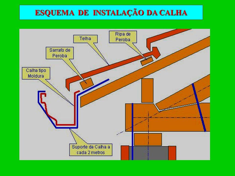 ESQUEMA DE INSTALAÇÃO DA CALHA