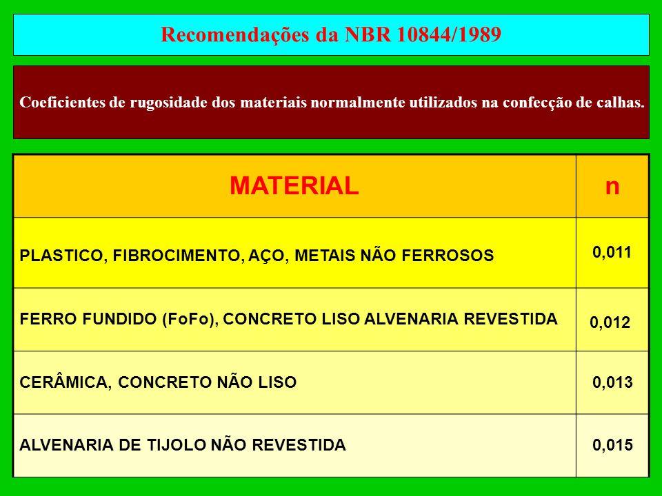 MATERIAL n 0,012 Recomendações da NBR 10844/1989