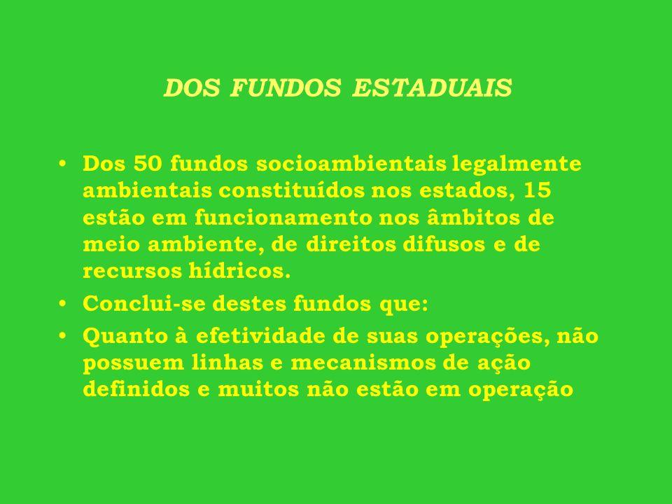 DOS FUNDOS ESTADUAIS