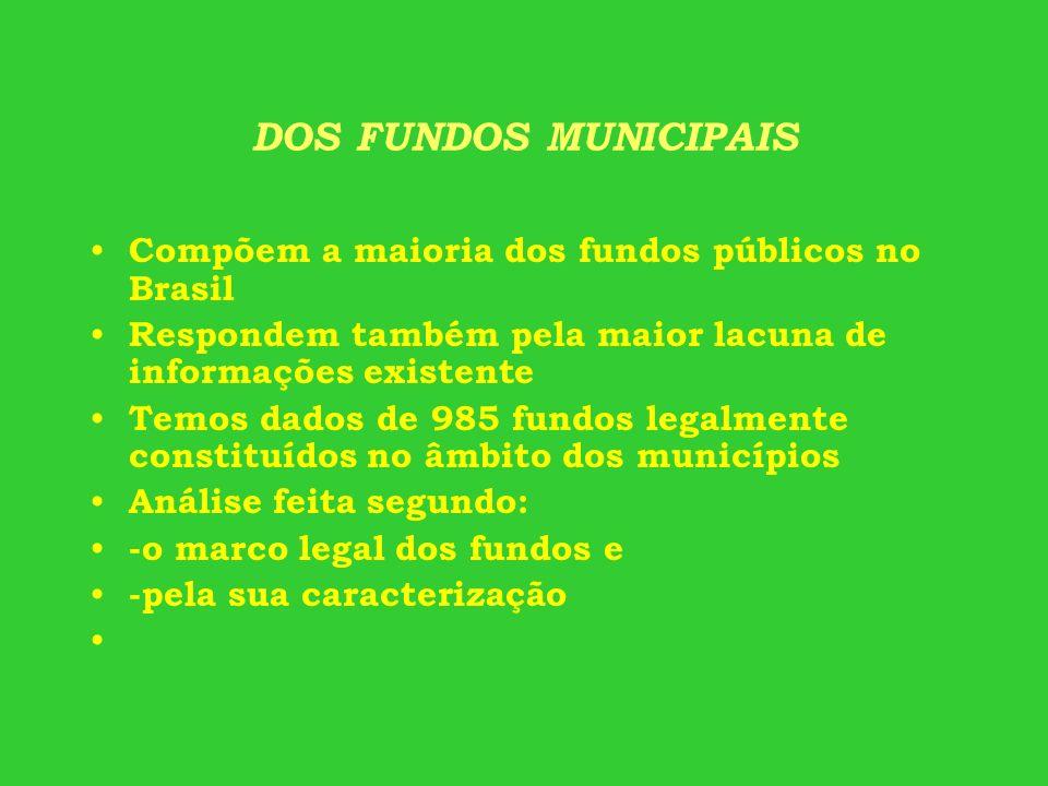 DOS FUNDOS MUNICIPAIS Compõem a maioria dos fundos públicos no Brasil