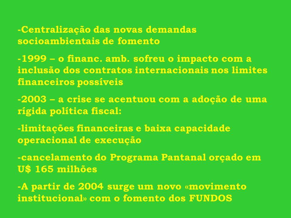-Centralização das novas demandas socioambientais de fomento