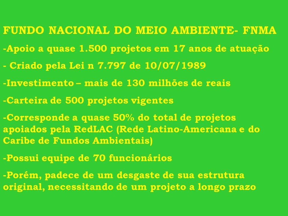 FUNDO NACIONAL DO MEIO AMBIENTE- FNMA