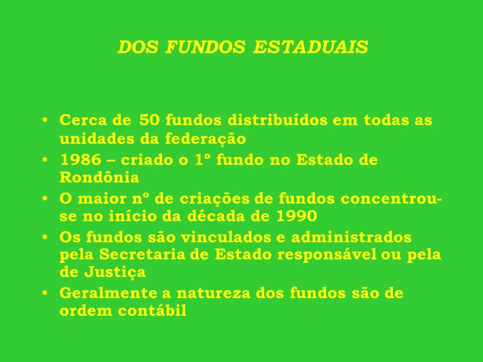 DOS FUNDOS ESTADUAIS Cerca de 50 fundos distribuídos em todas as unidades da federação. 1986 – criado o 1º fundo no Estado de Rondônia.