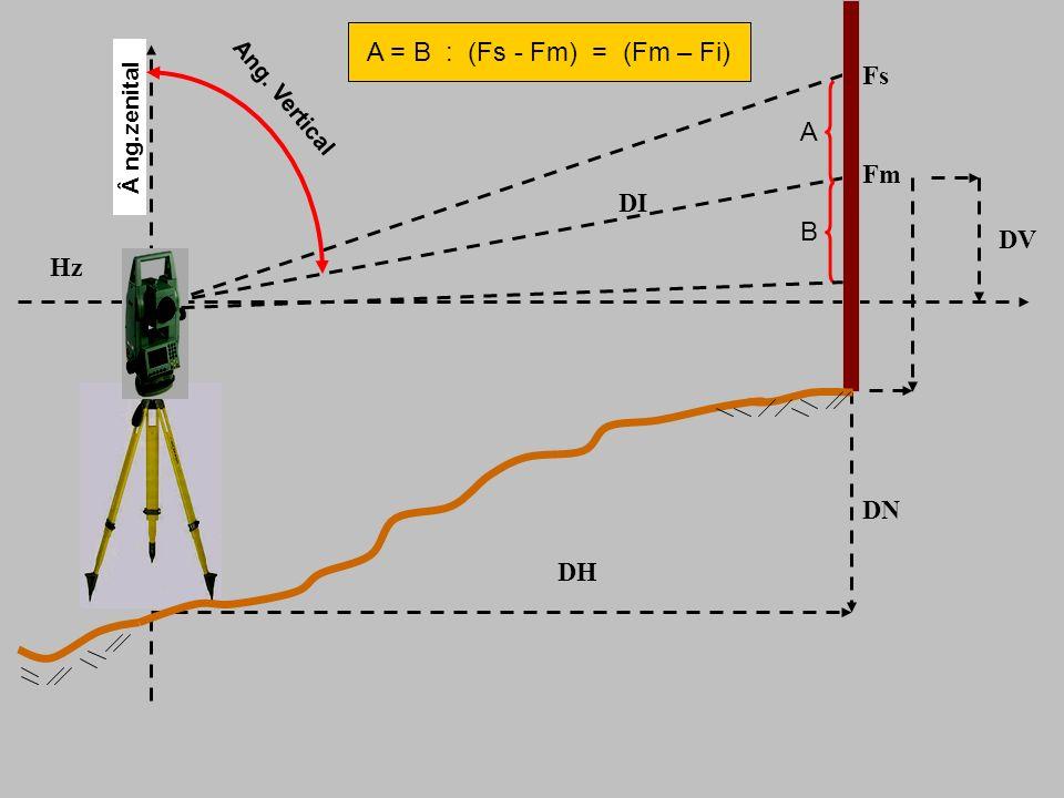 A = B : (Fs - Fm) = (Fm – Fi) Fs A Fm DI B DV Hz DN DH Ang. Vertical