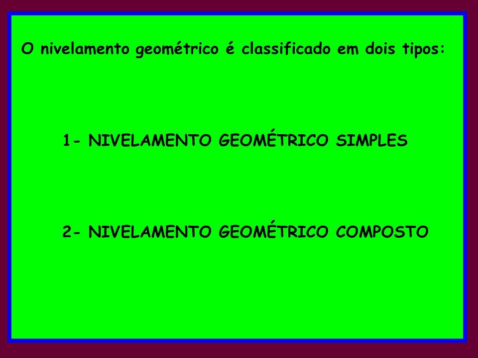 O nivelamento geométrico é classificado em dois tipos: