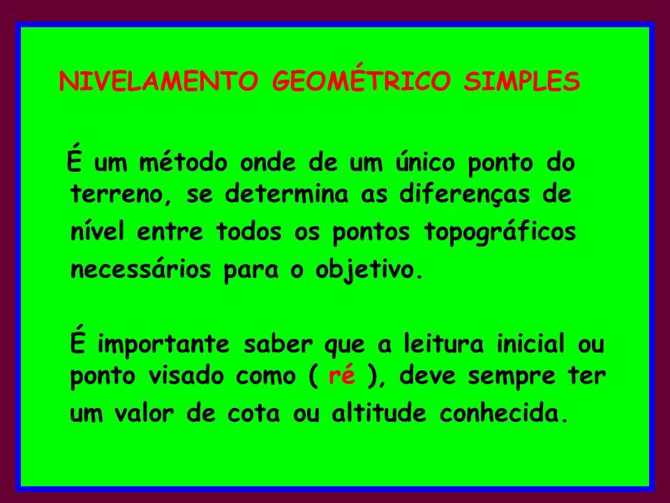NIVELAMENTO GEOMÉTRICO SIMPLES