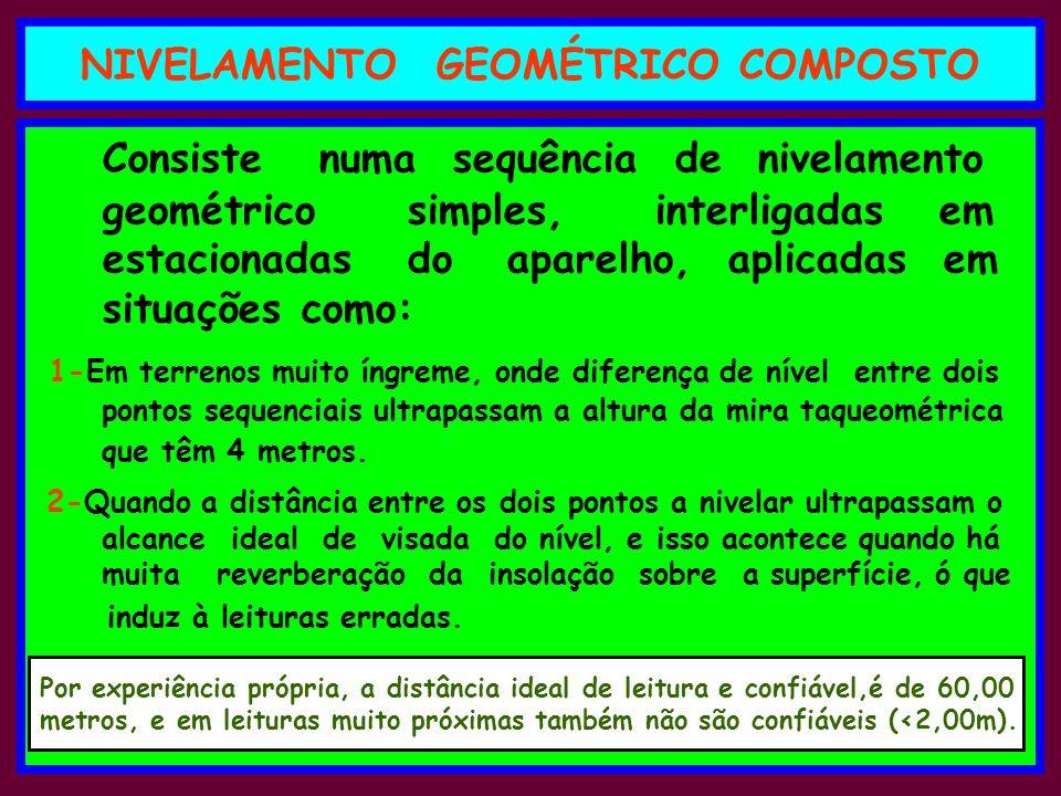 NIVELAMENTO GEOMÉTRICO COMPOSTO
