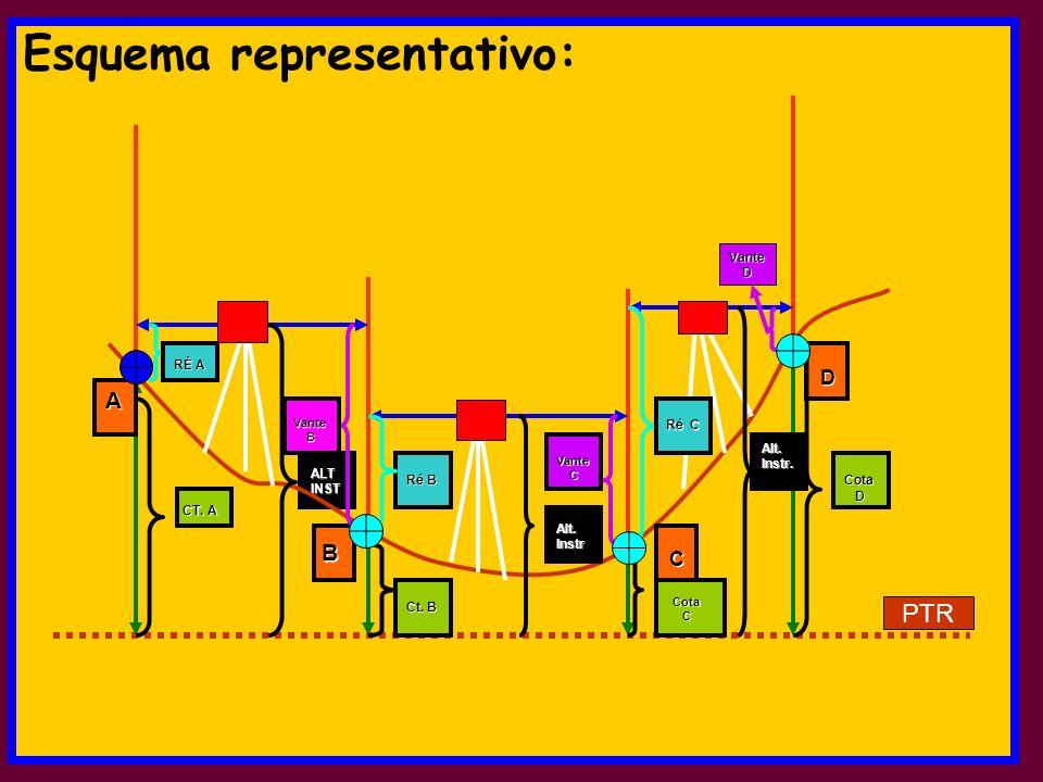 Esquema representativo: