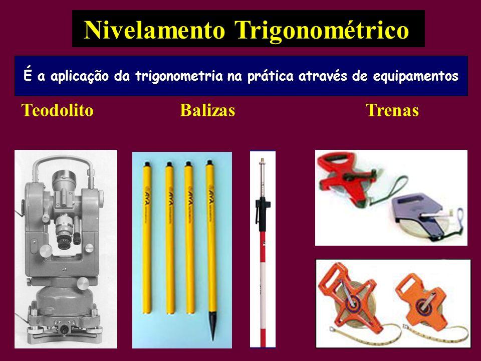 É a aplicação da trigonometria na prática através de equipamentos