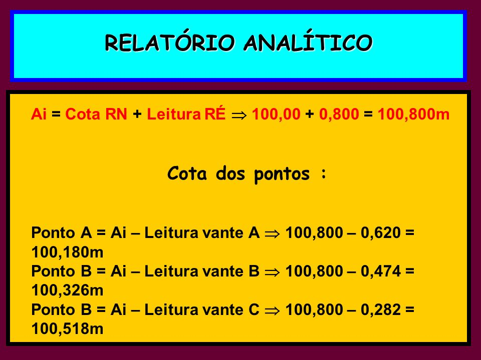 RELATÓRIO ANALÍTICOAi = Cota RN + Leitura RÉ  100,00 + 0,800 = 100,800m. Cota dos pontos :