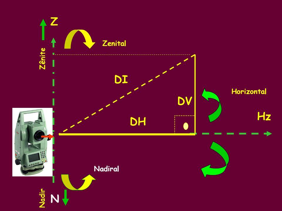 N Z Hz Zenital Zênite DV DH DI Horizontal Nadiral Nadir