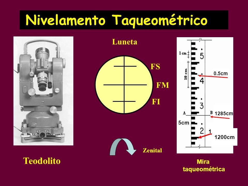 Nivelamento Taqueométrico