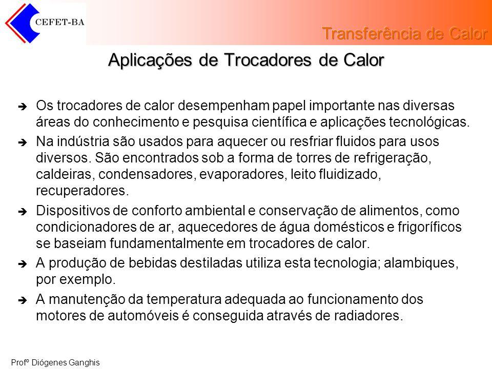 Aplicações de Trocadores de Calor