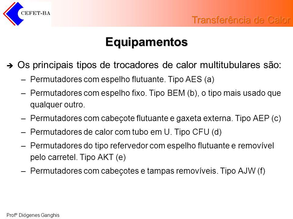 Equipamentos Os principais tipos de trocadores de calor multitubulares são: Permutadores com espelho flutuante. Tipo AES (a)
