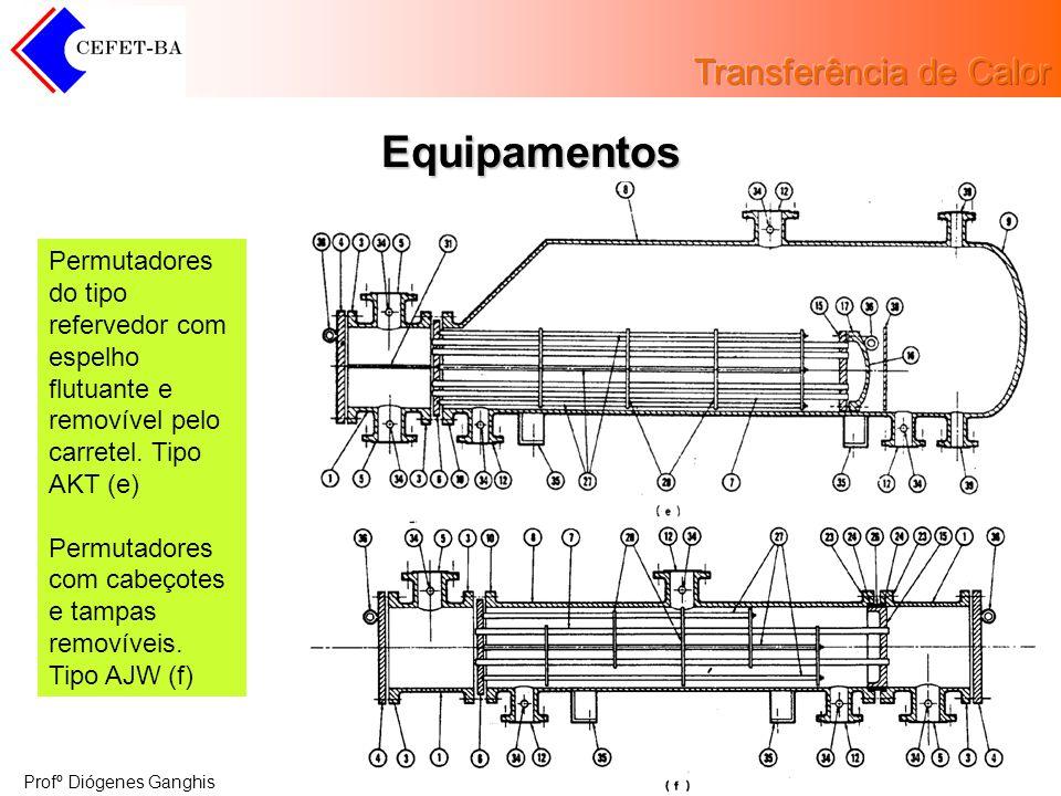 Equipamentos Permutadores do tipo refervedor com espelho flutuante e removível pelo carretel. Tipo AKT (e)